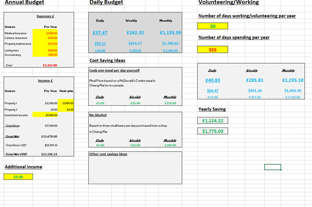expenses and income spreadsheet template